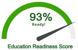Prospective students receive a report which grades their overall educational and career readiness